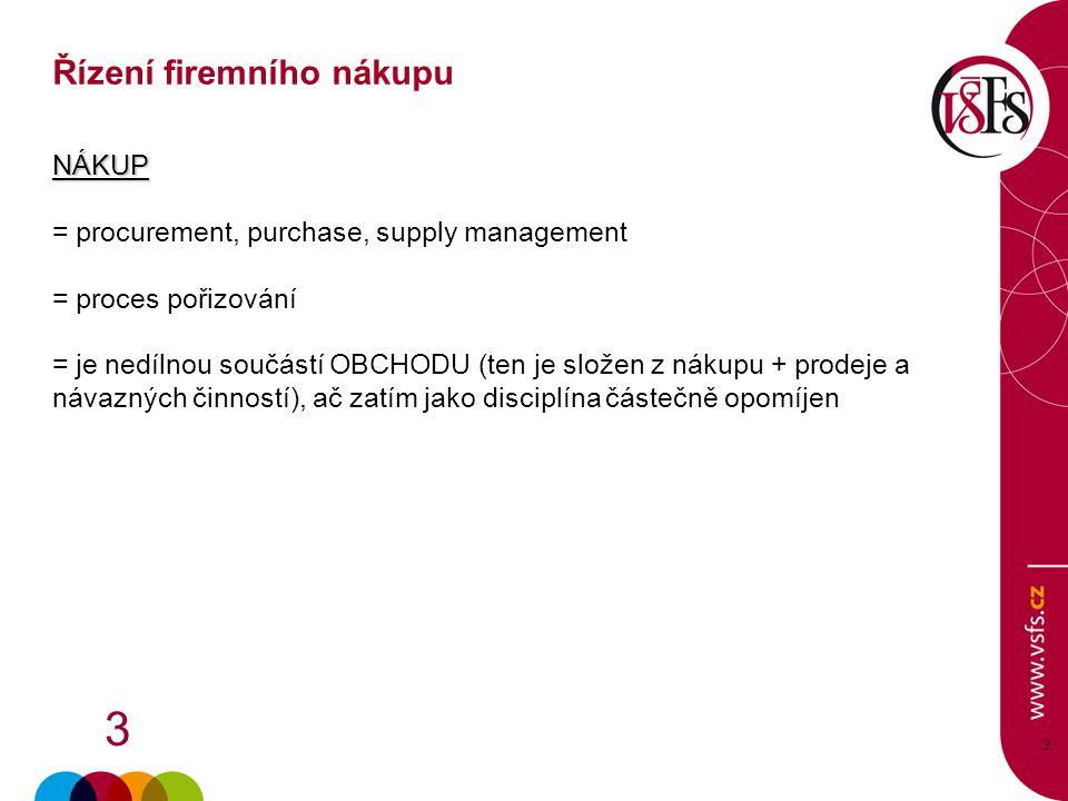 3 3.3. NÁKUP = procurement, purchase, supply management = proces pořizování = je nedílnou součástí OBCHODU (ten je složen z nákupu + prodeje a návazný