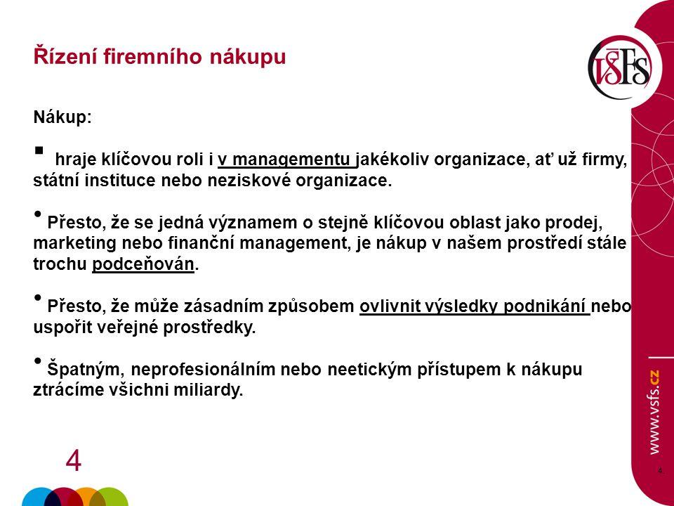 4 4.4. Nákup:  hraje klíčovou roli i v managementu jakékoliv organizace, ať už firmy, státní instituce nebo neziskové organizace. Přesto, že se jedná