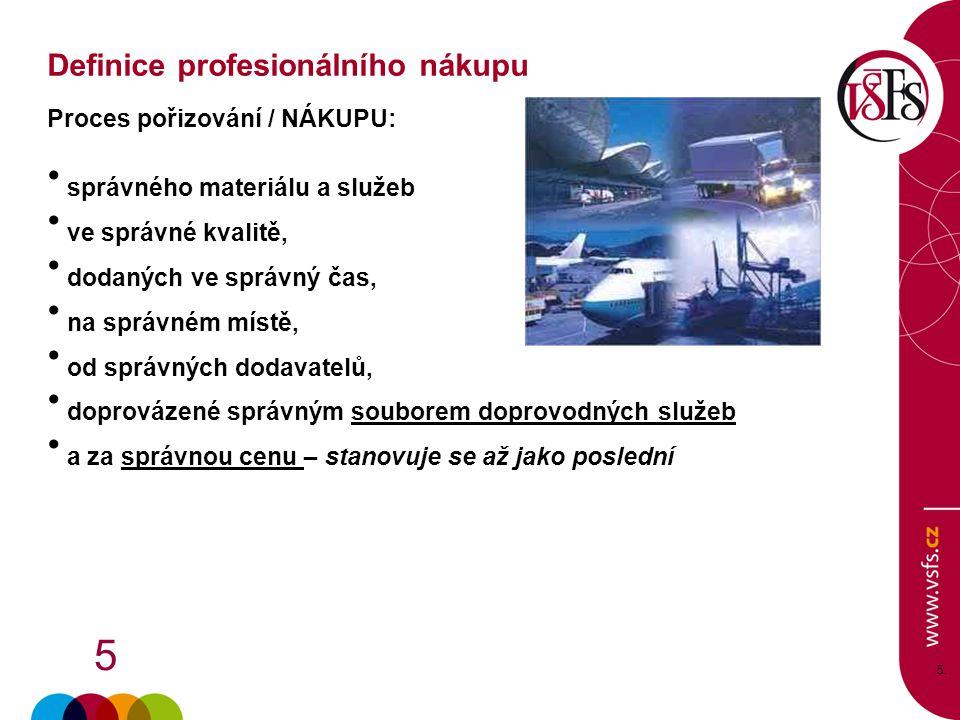 5 5.5. Proces pořizování / NÁKUPU: správného materiálu a služeb ve správné kvalitě, dodaných ve správný čas, na správném místě, od správných dodavatel