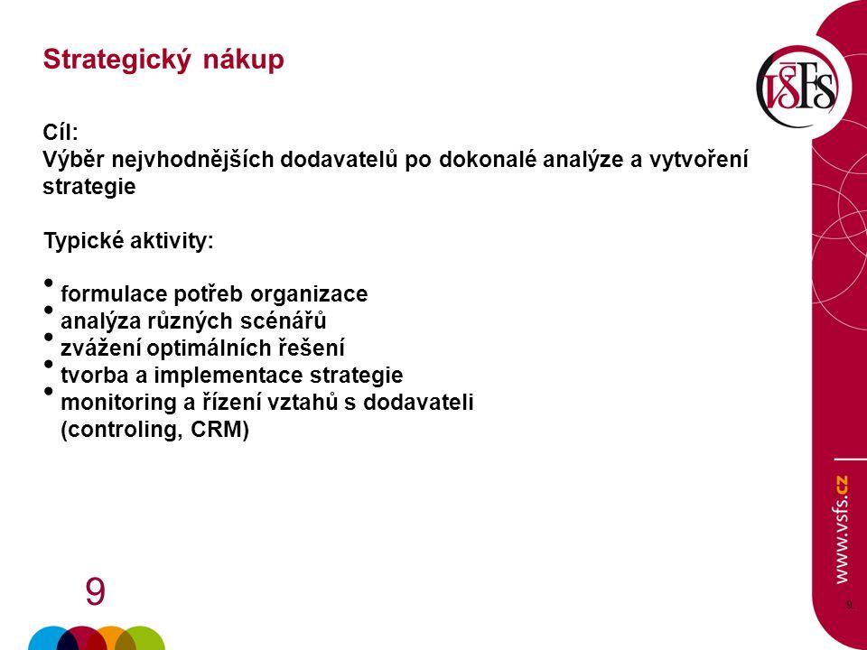 9 9.9. Cíl: Výběr nejvhodnějších dodavatelů po dokonalé analýze a vytvoření strategie Typické aktivity: formulace potřeb organizace analýza různých sc