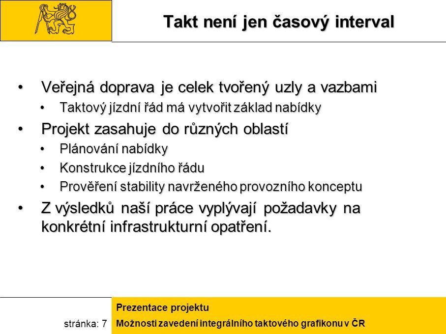 Možnosti zavedení integrálního taktového grafikonu v ČR Prezentace projektu stránka: 7 Takt není jen časový interval Veřejná doprava je celek tvořený