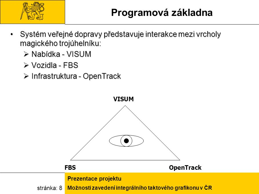 Možnosti zavedení integrálního taktového grafikonu v ČR Prezentace projektu stránka: 9 Fahrplanbearbeitungssystem FBS Software pro konstrukci a zpracování jízdního řáduSoftware pro konstrukci a zpracování jízdního řádu Základní prvek v procesu plánování veřejné osobní dopravyZákladní prvek v procesu plánování veřejné osobní dopravy Modulové uspořádání řešící mj.Modulové uspořádání řešící mj.
