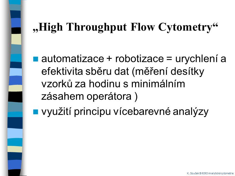 """""""High Throughput Flow Cytometry"""" automatizace + robotizace = urychlení a efektivita sběru dat (měření desítky vzorků za hodinu s minimálním zásahem op"""