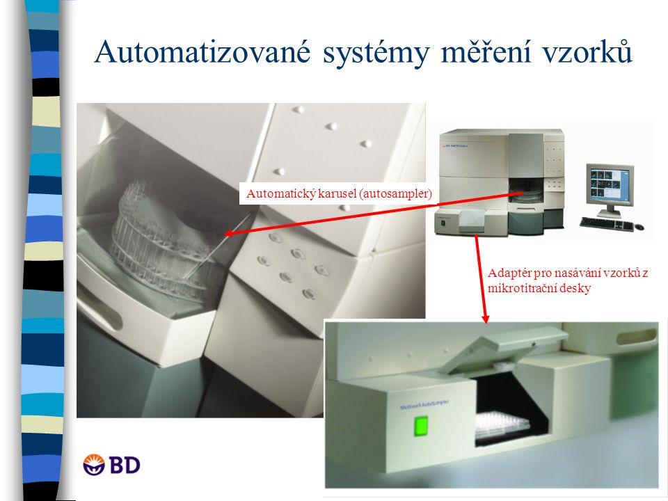 Automatizované systémy měření vzorků Automatický karusel (autosampler) Adaptér pro nasávání vzorků z mikrotitrační desky