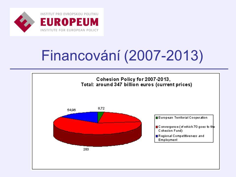Financování (2007-2013) LEADE REQUAL INTERE G URBAN Iniciativ y x Cíl 3 xxxCíl 2 xxxxCíl 1 FIFGEAGGFESFERDF LEADE REQUAL INTERE G URBAN Iniciativ y x Cíl 3 xxxCíl 2 xxxxCíl 1 FIFGEAGGFESFERDF
