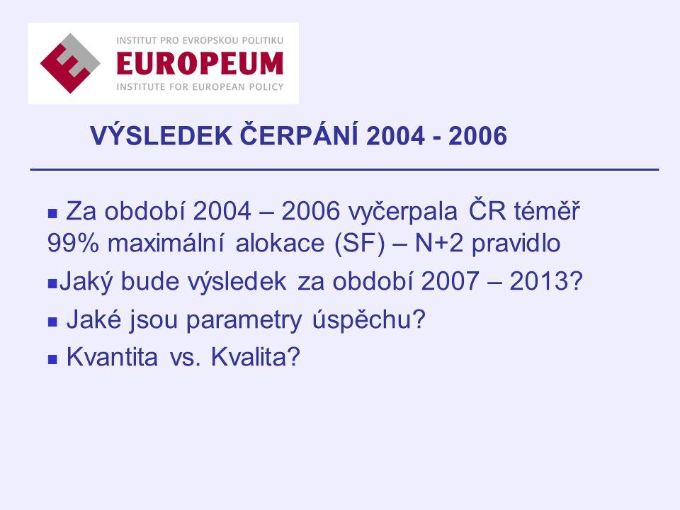 Za období 2004 – 2006 vyčerpala ČR téměř 99% maximální alokace (SF) – N+2 pravidlo Jaký bude výsledek za období 2007 – 2013.