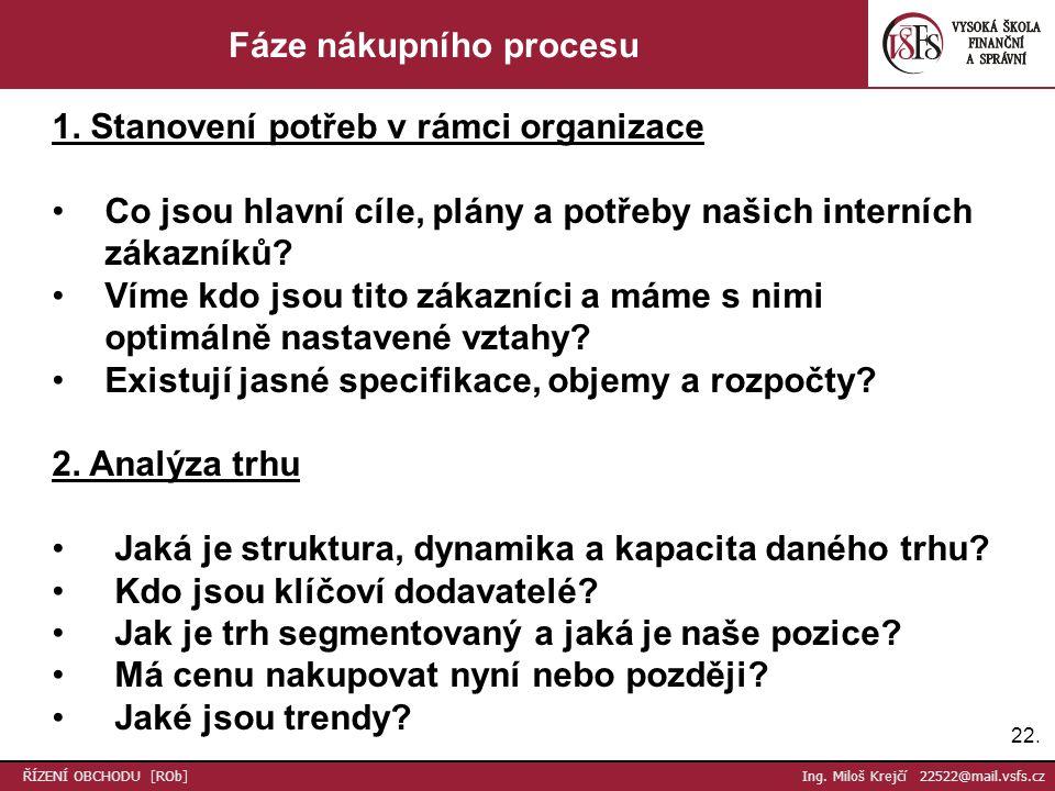 22. ŘÍZENÍ OBCHODU [ROb] Ing. Miloš Krejčí 22522@mail.vsfs.cz Fáze nákupního procesu 1.