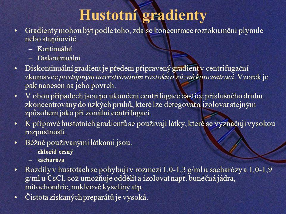 Hustotní gradienty Gradienty mohou být podle toho, zda se koncentrace roztoku mění plynule nebo stupňovitě.