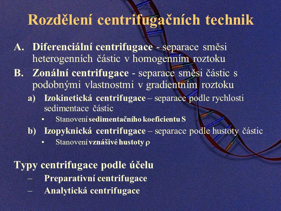 Rozdělení centrifugačních technik A.Diferenciální centrifugace - separace směsi heterogenních částic v homogenním roztoku B.Zonální centrifugace - separace směsi částic s podobnými vlastnostmi v gradientním roztoku a)Izokinetická centrifugace – separace podle rychlosti sedimentace částic Stanovení sedimentačního koeficientu S b)Izopyknická centrifugace – separace podle hustoty částic Stanovení vznášivé hustoty  Typy centrifugace podle účelu –Preparativní centrifugace –Analytická centrifugace