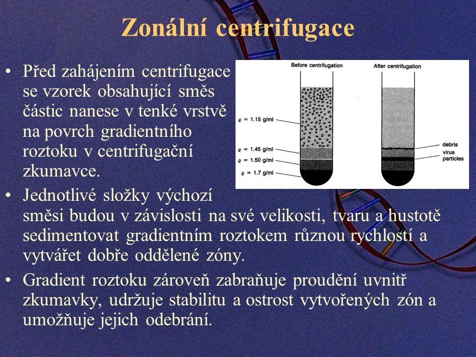 Před zahájením centrifugace se vzorek obsahující směs částic nanese v tenké vrstvě na povrch gradientního roztoku v centrifugační zkumavce.