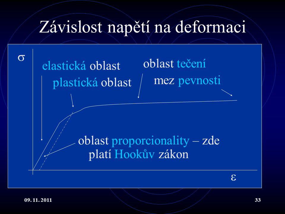 09. 11. 201133 Závislost napětí na deformaci   oblast tečení mez pevnosti elastická oblast plastická oblast oblast proporcionality – zde platí Hooků