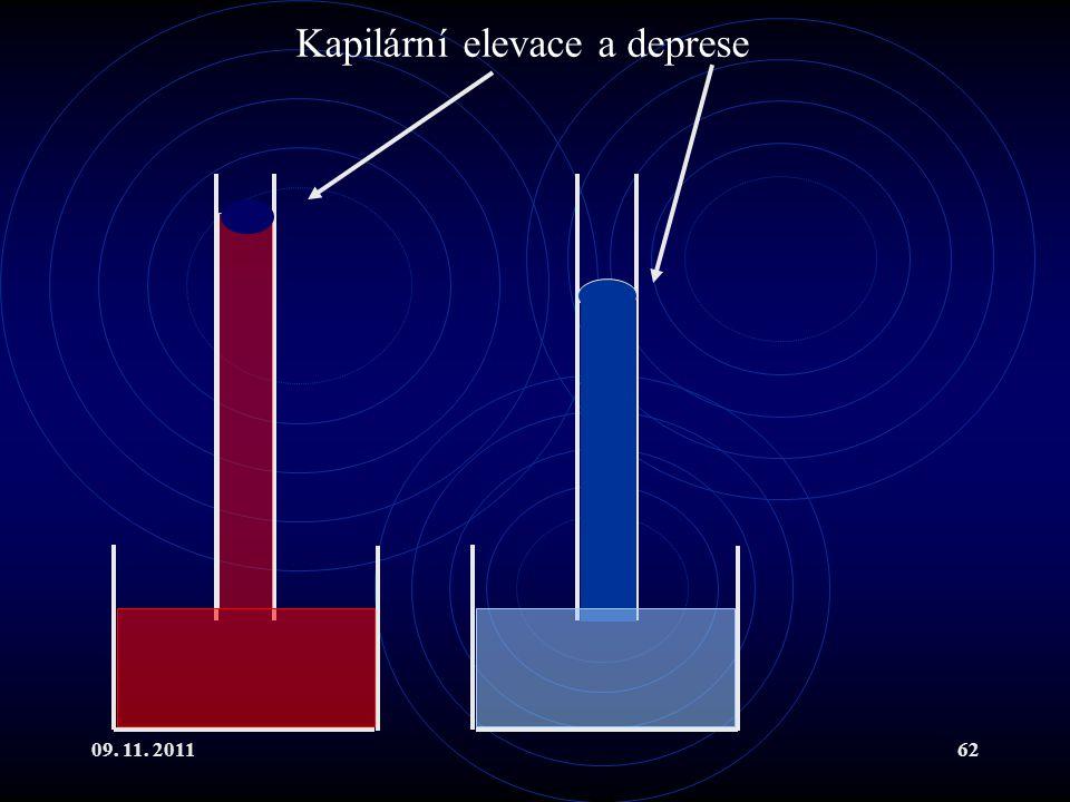 09. 11. 201162 Kapilární elevace a deprese