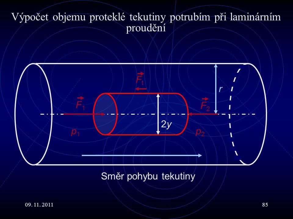 09. 11. 201185 Výpočet objemu proteklé tekutiny potrubím při laminárním proudění r Směr pohybu tekutiny F1F1 F2F2 FtFt 2y2y p1p1 p2p2