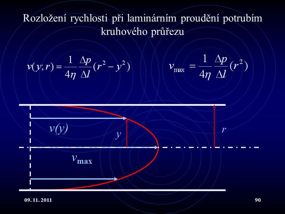 09. 11. 201190 Rozložení rychlosti při laminárním proudění potrubím kruhového průřezu r y v(y) v max