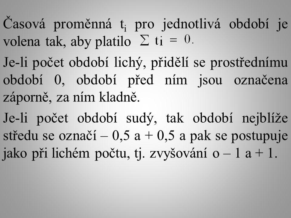Časová proměnná t i pro jednotlivá období je volena tak, aby platilo Je-li počet období lichý, přidělí se prostřednímu období 0, období před ním jsou označena záporně, za ním kladně.
