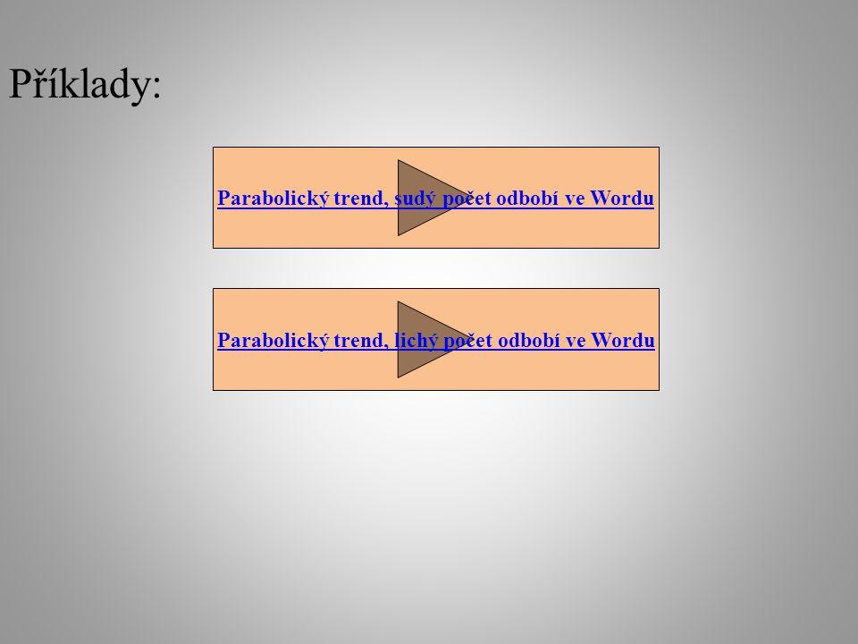 Příklady: Parabolický trend, lichý počet odbobí ve Wordu Parabolický trend, sudý počet odbobí ve Wordu