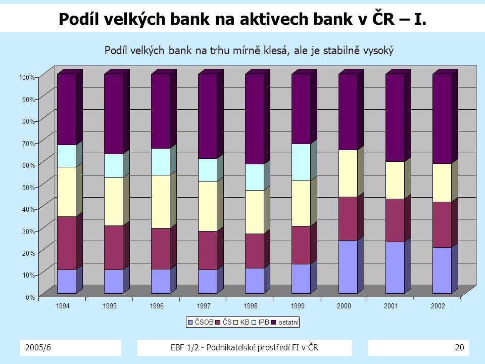 2005/6EBF 1/2 - Podnikatelské prostředí FI v ČR20 Podíl velkých bank na aktivech bank v ČR – I.