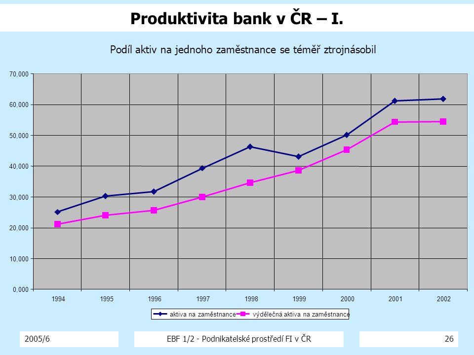 2005/6EBF 1/2 - Podnikatelské prostředí FI v ČR26 Produktivita bank v ČR – I.