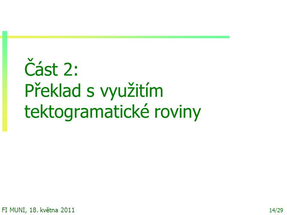 14/29 FI MUNI, 18. května 2011 Část 2: Překlad s využitím tektogramatické roviny