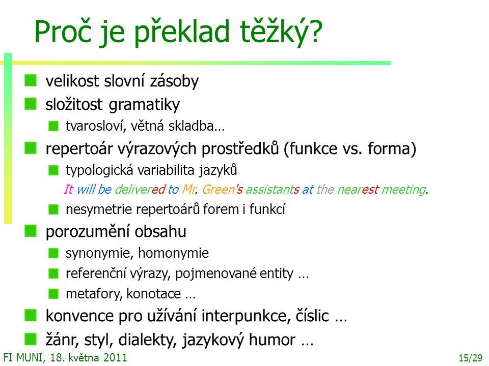 15/29 FI MUNI, 18.května 2011 Proč je překlad těžký.