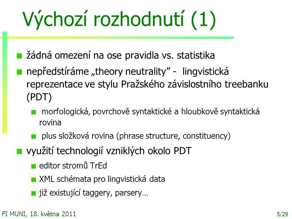 16/29 FI MUNI, 18.května 2011 Proč je strojový překlad těžký.