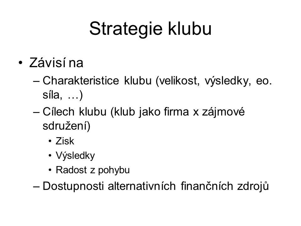 Strategie klubu Závisí na –Charakteristice klubu (velikost, výsledky, eo.