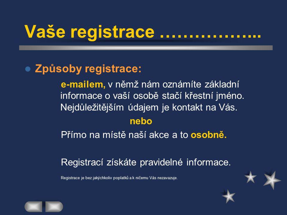 Vaše registrace ……………...