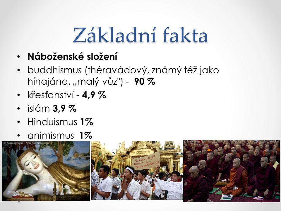 """Základní fakta Náboženské složení buddhismus (théravádový, známý též jako hínajána, """"malý vůz ) - 90 % křesťanství - 4,9 % islám 3,9 % Hinduismus 1% animismus 1%"""