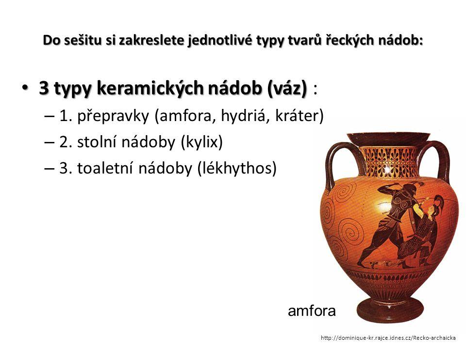 Do sešitu si zakreslete jednotlivé typy tvarů řeckých nádob: 3 typy keramických nádob (váz) 3 typy keramických nádob (váz) : – 1.