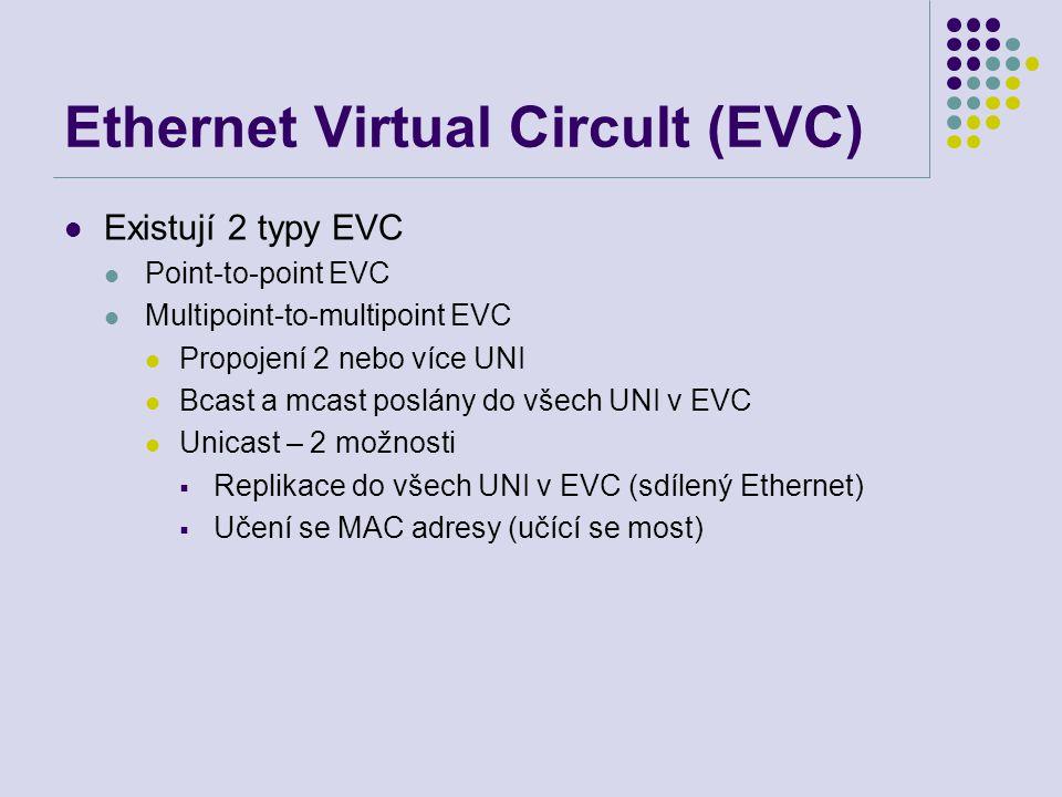Ethernet Virtual Circult (EVC) Existují 2 typy EVC Point-to-point EVC Multipoint-to-multipoint EVC Propojení 2 nebo více UNI Bcast a mcast poslány do všech UNI v EVC Unicast – 2 možnosti  Replikace do všech UNI v EVC (sdílený Ethernet)  Učení se MAC adresy (učící se most)