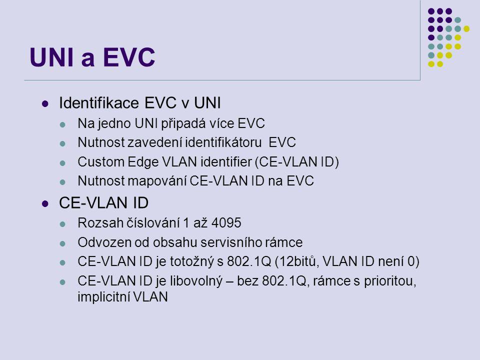 UNI a EVC Identifikace EVC v UNI Na jedno UNI připadá více EVC Nutnost zavedení identifikátoru EVC Custom Edge VLAN identifier (CE-VLAN ID) Nutnost mapování CE-VLAN ID na EVC CE-VLAN ID Rozsah číslování 1 až 4095 Odvozen od obsahu servisního rámce CE-VLAN ID je totožný s 802.1Q (12bitů, VLAN ID není 0) CE-VLAN ID je libovolný – bez 802.1Q, rámce s prioritou, implicitní VLAN