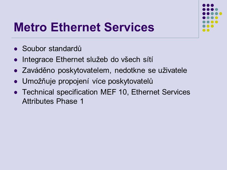 Metro Ethernet Services Soubor standardů Integrace Ethernet služeb do všech sítí Zaváděno poskytovatelem, nedotkne se uživatele Umožňuje propojení více poskytovatelů Technical specification MEF 10, Ethernet Services Attributes Phase 1