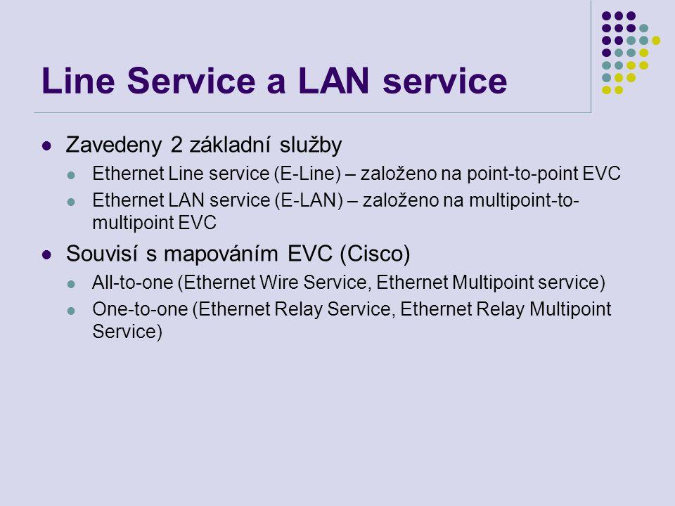 Line Service a LAN service Zavedeny 2 základní služby Ethernet Line service (E-Line) – založeno na point-to-point EVC Ethernet LAN service (E-LAN) – založeno na multipoint-to- multipoint EVC Souvisí s mapováním EVC (Cisco) All-to-one (Ethernet Wire Service, Ethernet Multipoint service) One-to-one (Ethernet Relay Service, Ethernet Relay Multipoint Service)