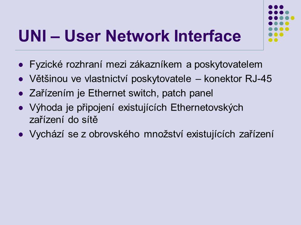 UNI – User Network Interface Fyzické rozhraní mezi zákazníkem a poskytovatelem Většinou ve vlastnictví poskytovatele – konektor RJ-45 Zařízením je Ethernet switch, patch panel Výhoda je připojení existujících Ethernetovských zařízení do sítě Vychází se z obrovského množství existujících zařízení