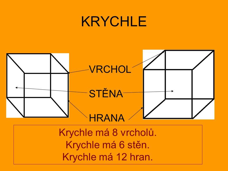 KRYCHLE VRCHOL STĚNA HRANA Krychle má 8 vrcholů. Krychle má 6 stěn. Krychle má 12 hran.