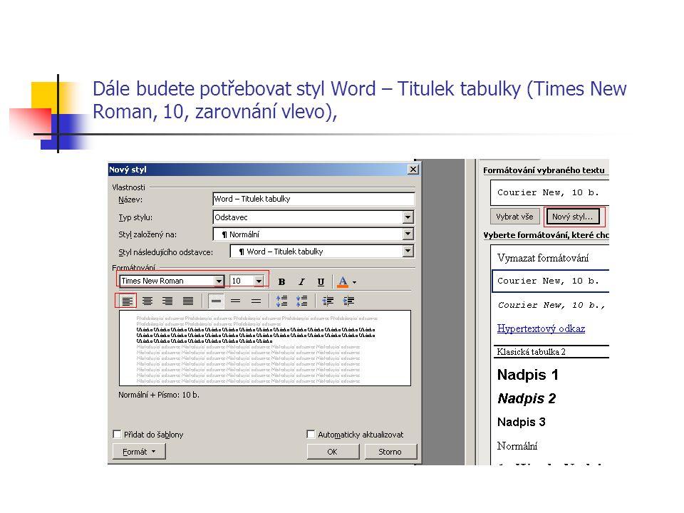 Dále budete potřebovat styl Word – Titulek tabulky (Times New Roman, 10, zarovnání vlevo),