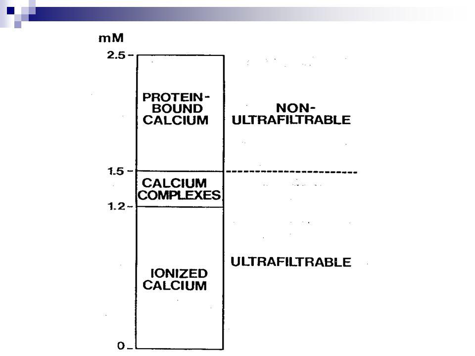 Regulation produkce a působení humorálních mediátorů na homeostázu kalcia Nárůst kalcia zvyšuje degradaci PTH, pokles hladin kalcia v ECT povede k poklesu intracelulární degradace PTH, takže dochází k sekreci více bioaktivních (nedegradovaných) molekul PTH.
