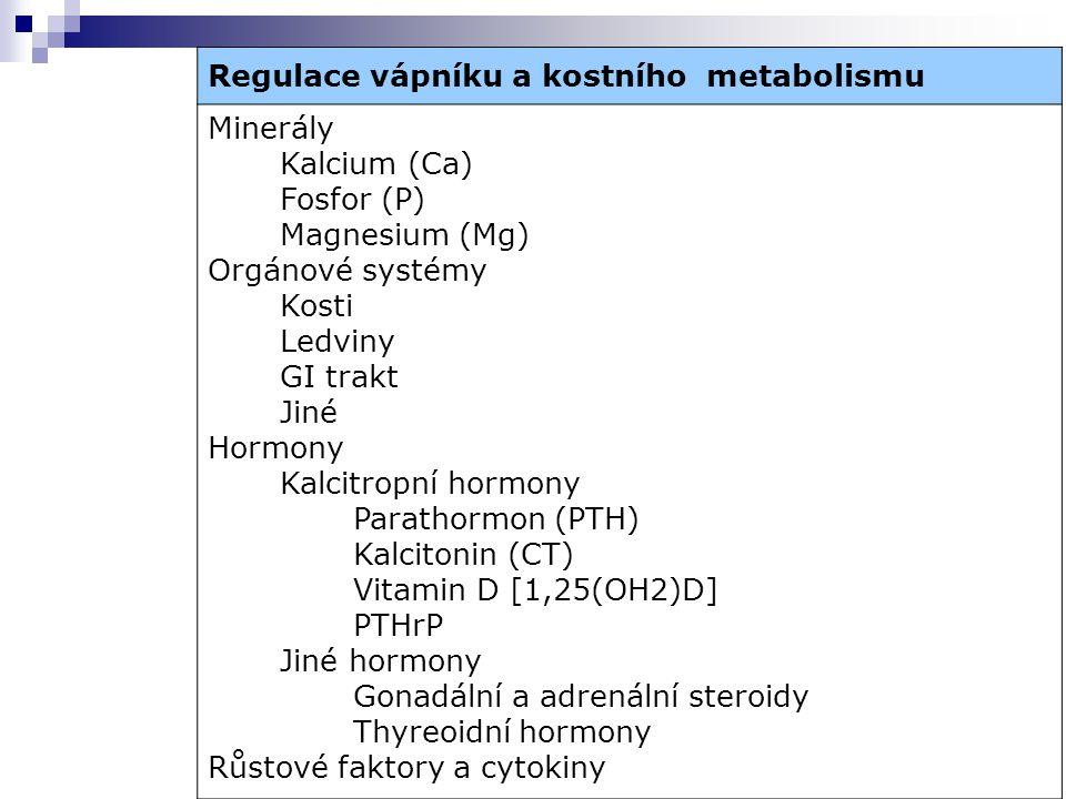 Distribuce kalcia Struktura kosti (buněčná a nebuněčná část) Celkové tělesné kalcium - 1kg 99% v kosti 1% v krvi a tělních tekutinách Intracelulární kacium Cytosol Mitochondrie Jiné mikrosomy regulované pumpami Kalcium v krvi - 10mg (8,5-10,5)/100 ml Nedifundovatelné – 3,5 mg/100 ml Difundovatelné – 6,5 mg/100 ml Anorganická (69%) Hydroxyapatit - 99% 3 Ca 10 (PO 4 ) 6 (OH) 2 Organická (22%) kolagen (90%) nekolagenní strukturální bílkoviny proteoglykany sialoproteiny proteiny obsahující gla a 2 HS-glycoprotein Funkční komponenty růstové faktory cytokiny