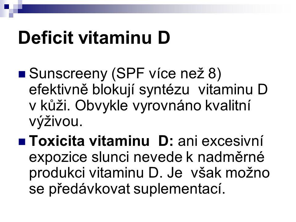 Deficit vitaminu D Sunscreeny (SPF více než 8) efektivně blokují syntézu vitaminu D v kůži. Obvykle vyrovnáno kvalitní výživou. Toxicita vitaminu D: a