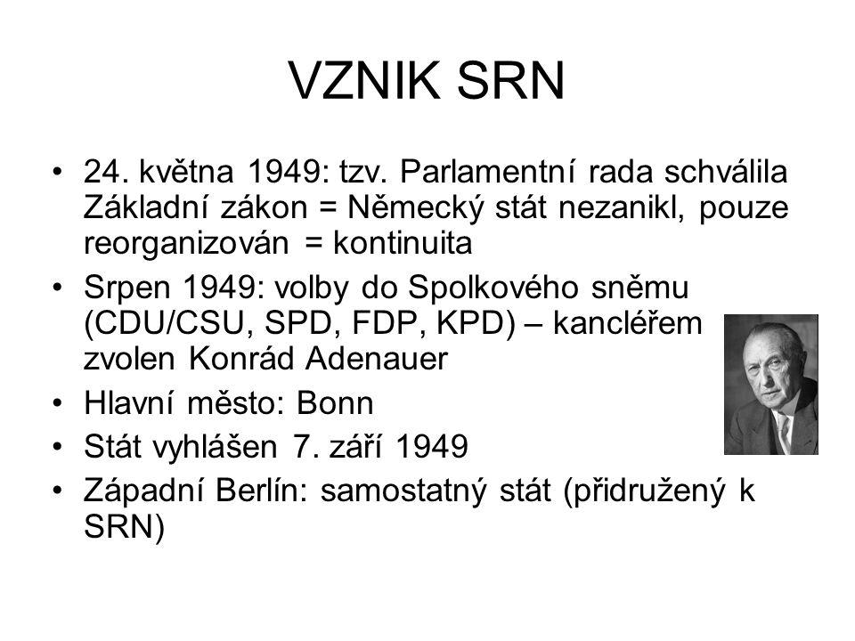 VZNIK SRN 24. května 1949: tzv. Parlamentní rada schválila Základní zákon = Německý stát nezanikl, pouze reorganizován = kontinuita Srpen 1949: volby