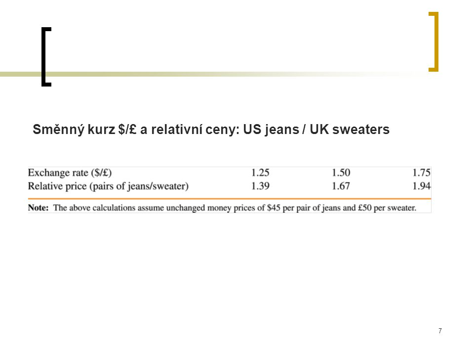 7 Směnný kurz $/£ a relativní ceny: US jeans / UK sweaters