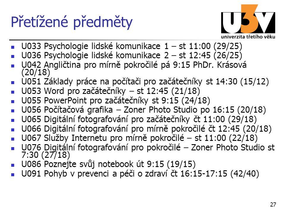 Přetížené předměty U033 Psychologie lidské komunikace 1 – st 11:00 (29/25) U036 Psychologie lidské komunikace 2 – st 12:45 (26/25) U042 Angličtina pro
