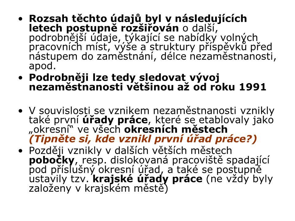 Definice Česká statistika definuje v současnosti nezaměstnaného dvojím způsobem: 1)První definice, vycházející z evidence uchazečů o zaměstnání úřadů práce, vymezuje tzv.