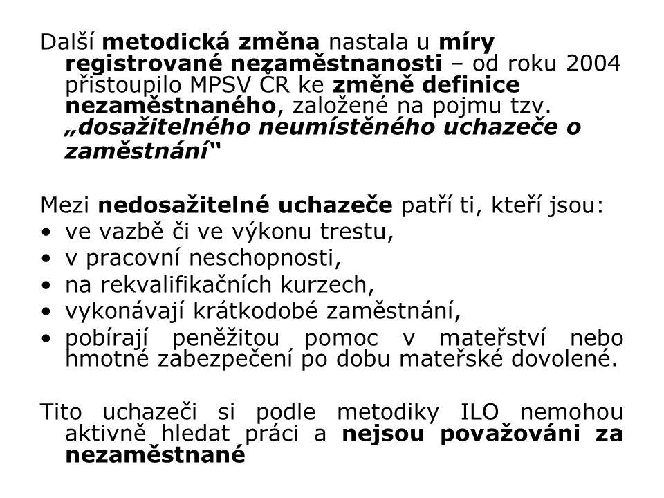 Další metodická změna nastala u míry registrované nezaměstnanosti – od roku 2004 přistoupilo MPSV ČR ke změně definice nezaměstnaného, založené na poj