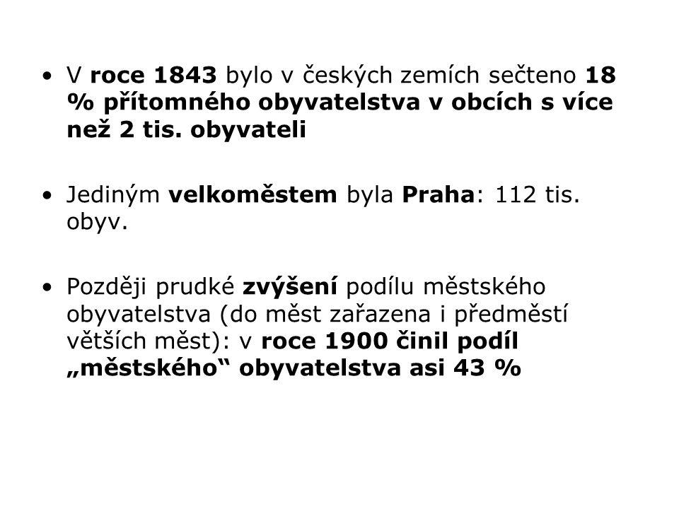 Velká Praha Generální regulační plán velké Prahy (schválen 1929) a zákon o vytvoření Velké Prahy (1920) k 1.1.1922 se 37 obcí ze samostatných okresů sloučilo s Prahou a vzniklo Hlavní město Praha Připojená města: Karlín, Vysočany, Břevnov, Bubeneč, Košíře, Smíchov (25 tis.), Nusle, Vršovice, Královské Vinohrady, Žižkov (50 tis.) K uvedenému datu měla Praha 687 tis.