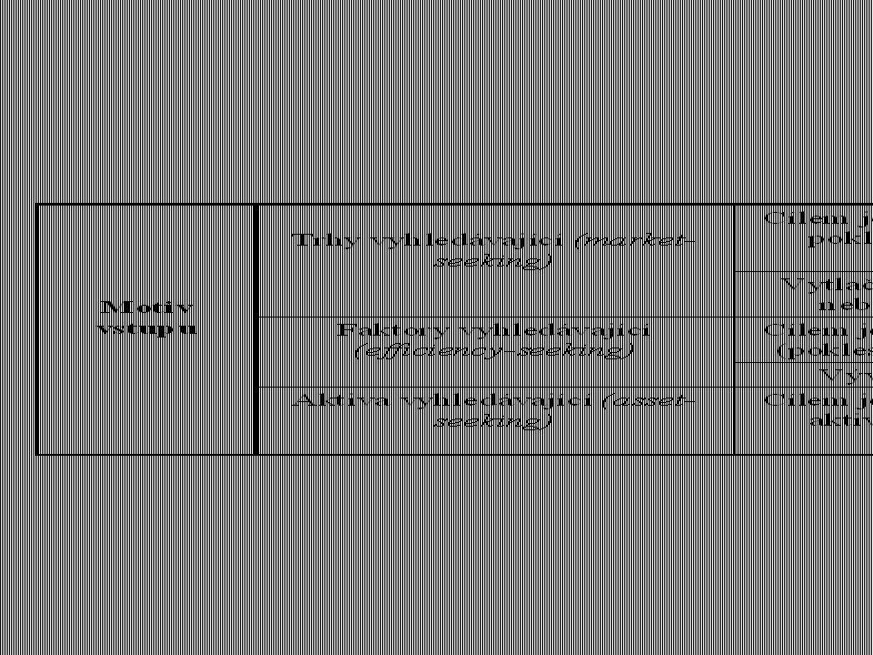 (Jaký je rozdíl mezi fúzí a akvizicí?)