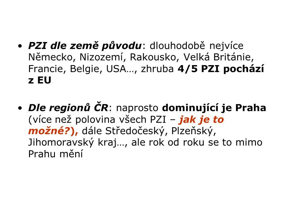 Těžba nerostných surovin – ukázka Zásoby uhlí v ČR asi 10 mld.