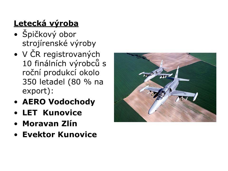 Letecká výroba Špičkový obor strojírenské výroby V ČR registrovaných 10 finálních výrobců s roční produkcí okolo 350 letadel (80 % na export): AERO Vo