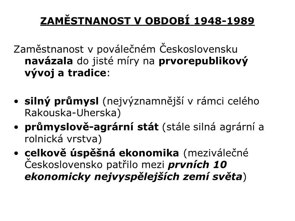 ZAMĚSTNANOST V OBDOBÍ 1948-1989 Zaměstnanost v poválečném Československu navázala do jisté míry na prvorepublikový vývoj a tradice: silný průmysl (nej