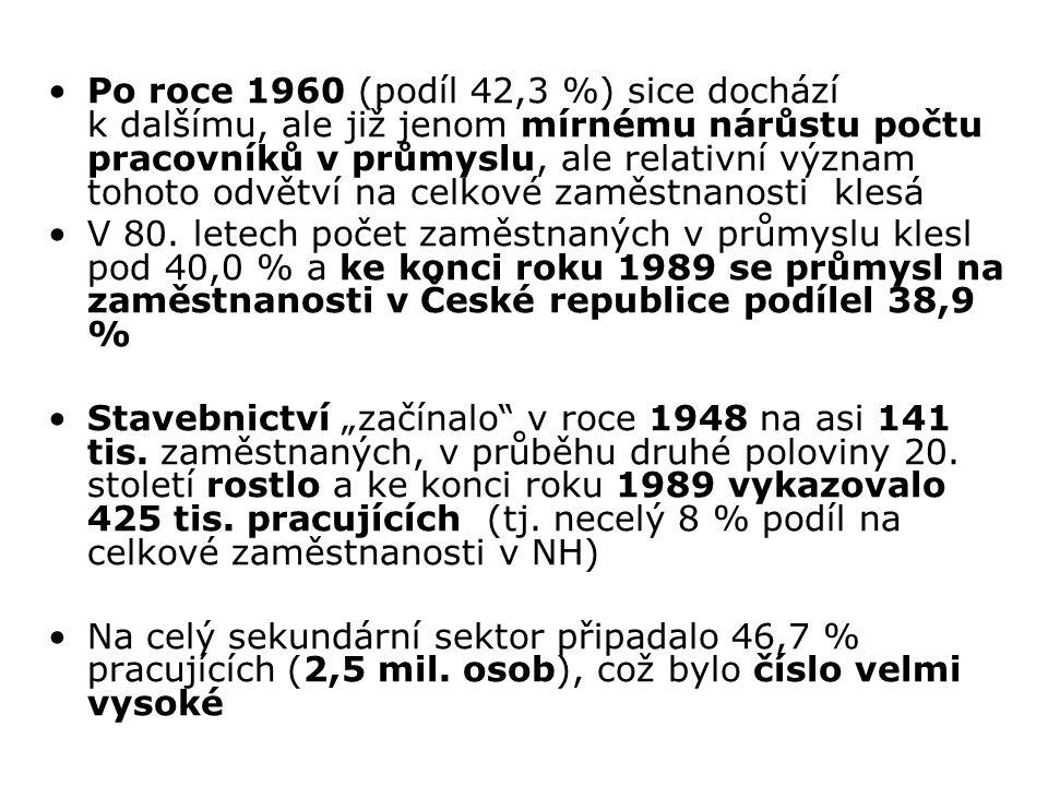 Zaměstnaní v sekundéru v ČR v letech 1948-1989